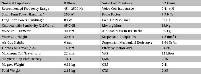 SEAS Excel E0049-08S (W16NX001)